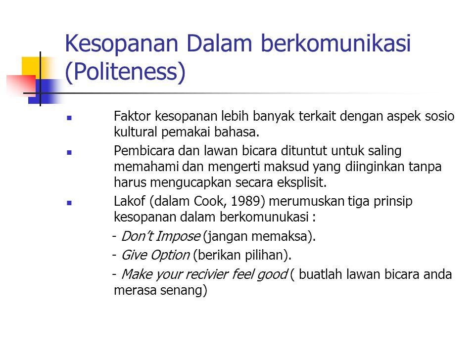 Kesopanan Dalam berkomunikasi (Politeness)