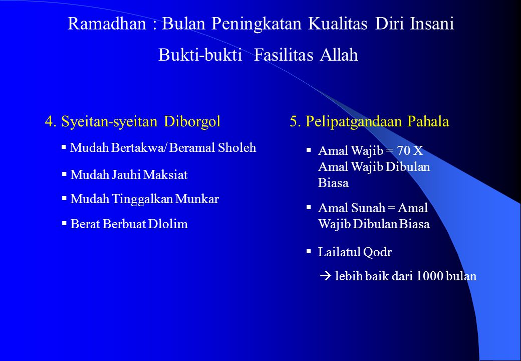 Ramadhan : Bulan Peningkatan Kualitas Diri Insani
