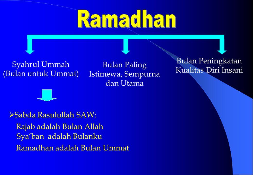Ramadhan Bulan Peningkatan Kualitas Diri Insani