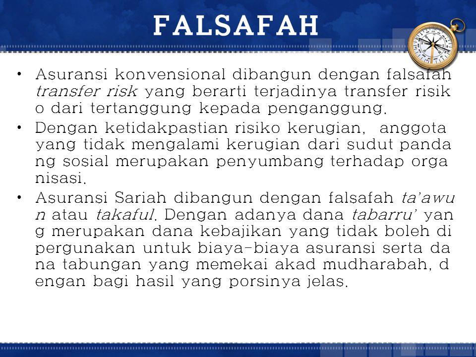 FALSAFAH Asuransi konvensional dibangun dengan falsafah transfer risk yang berarti terjadinya transfer risiko dari tertanggung kepada penganggung.