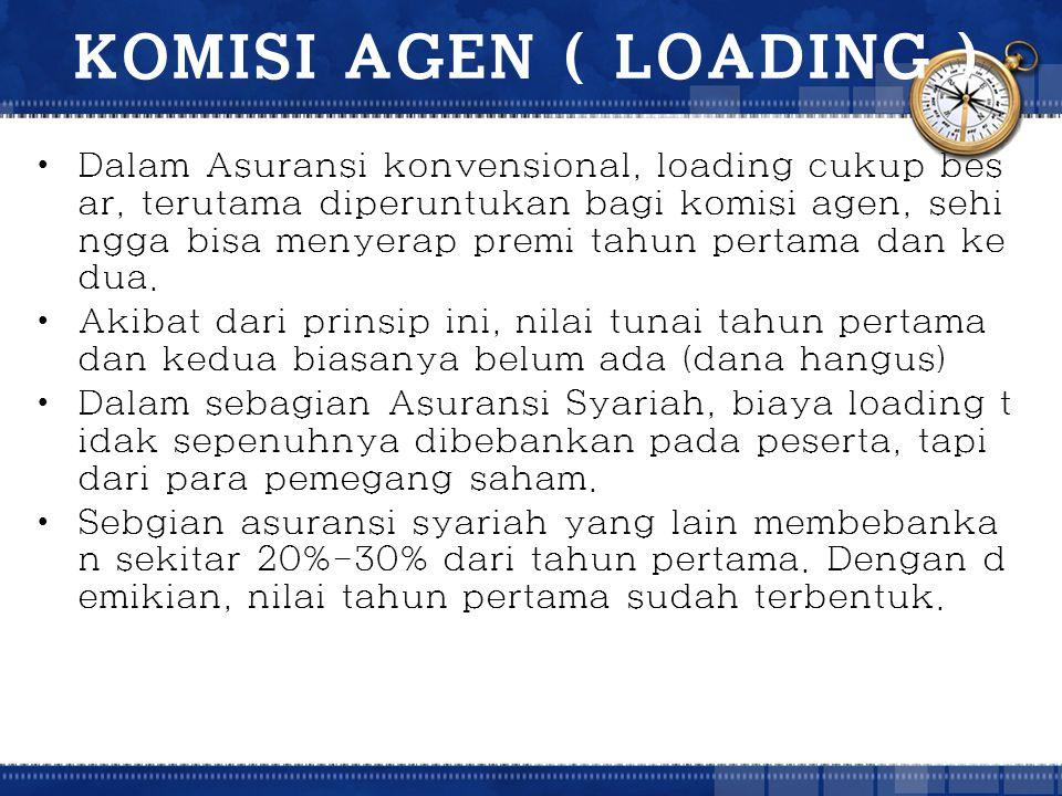 KOMISI AGEN ( LOADING )