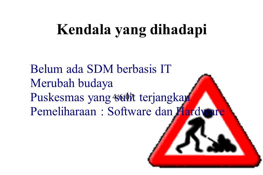 Kendala yang dihadapi Belum ada SDM berbasis IT Merubah budaya