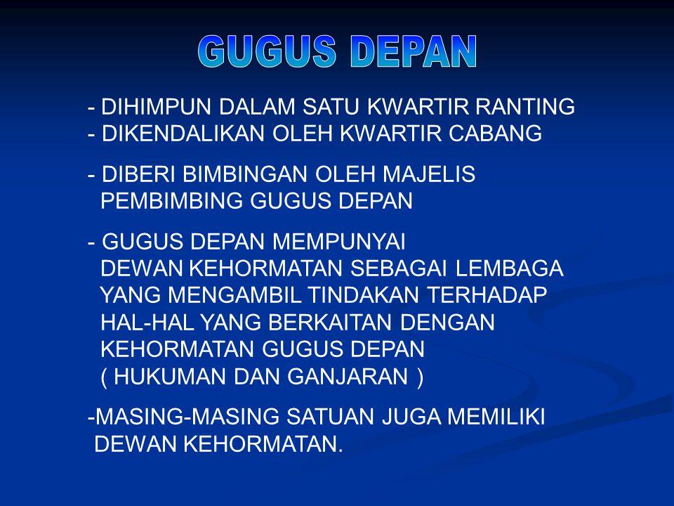 GUGUS DEPAN - DIHIMPUN DALAM SATU KWARTIR RANTING