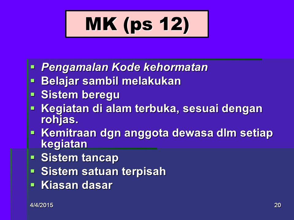 MK (ps 12) Pengamalan Kode kehormatan Belajar sambil melakukan