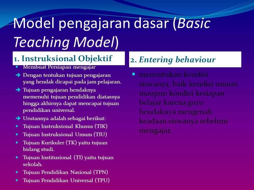 Model pengajaran dasar (Basic Teaching Model)