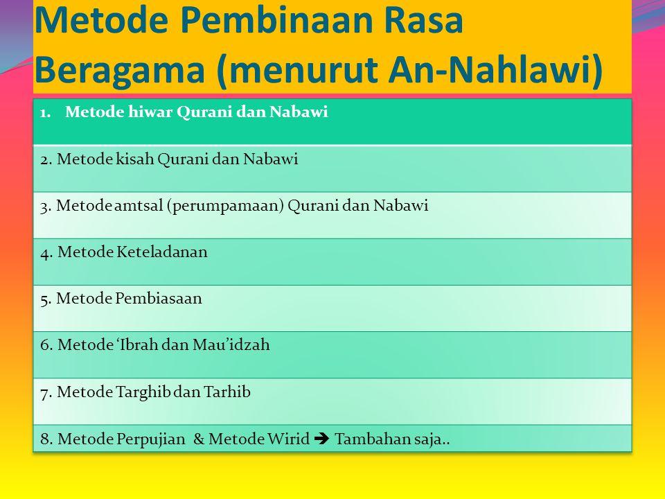 Metode Pembinaan Rasa Beragama (menurut An-Nahlawi)