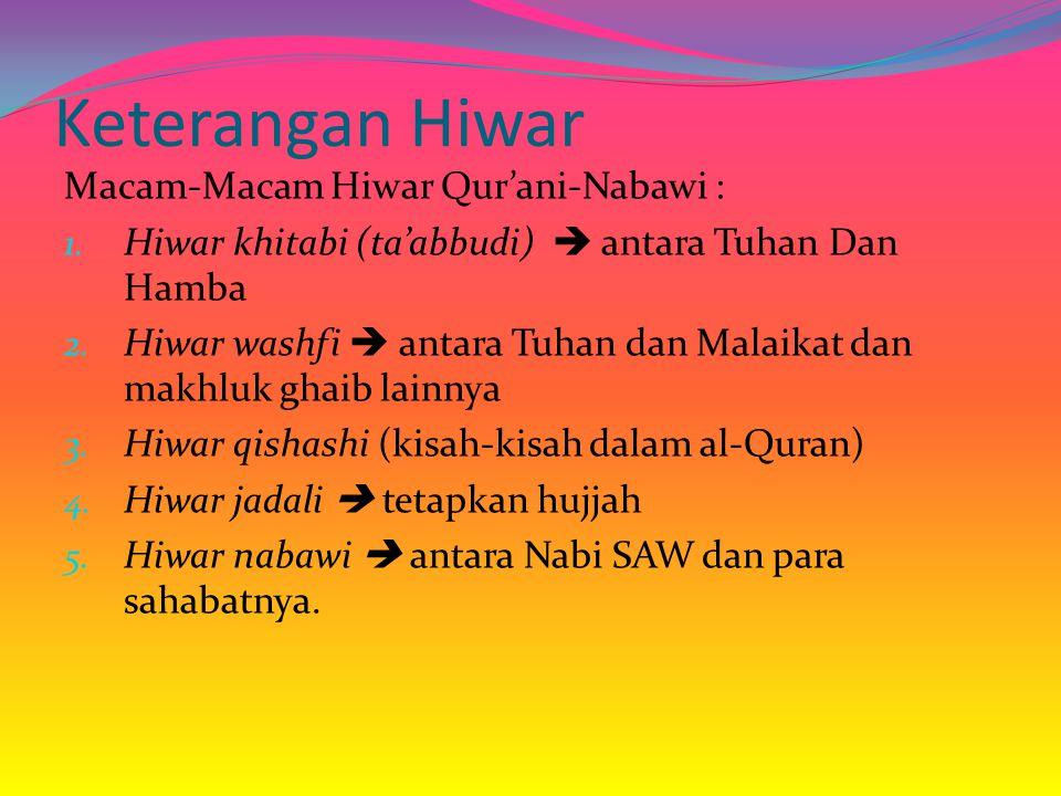 Keterangan Hiwar Macam-Macam Hiwar Qur'ani-Nabawi :