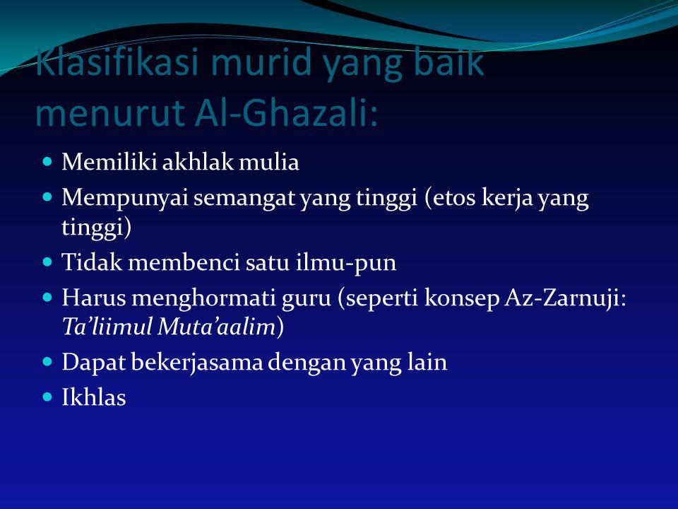 Klasifikasi murid yang baik menurut Al-Ghazali: