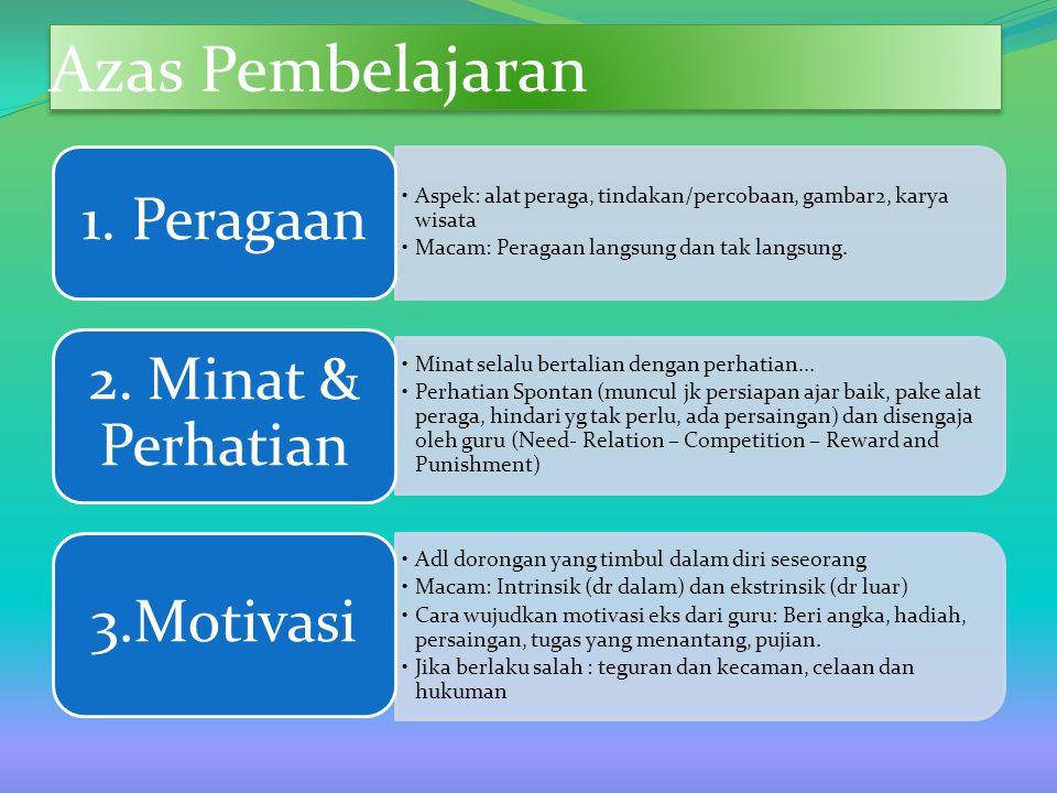 Azas Pembelajaran 1. Peragaan