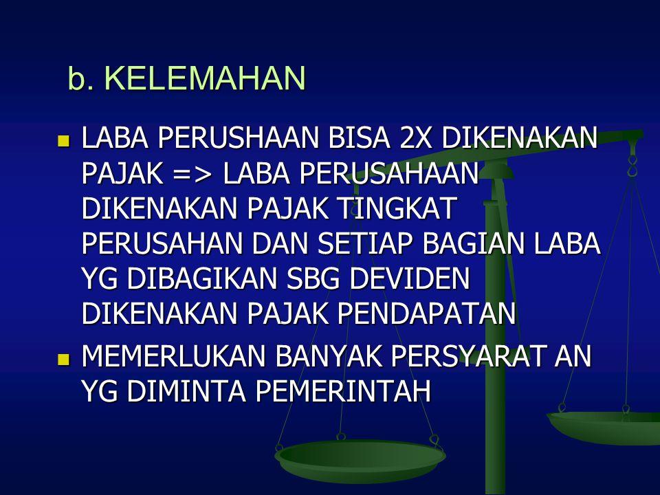 b. KELEMAHAN