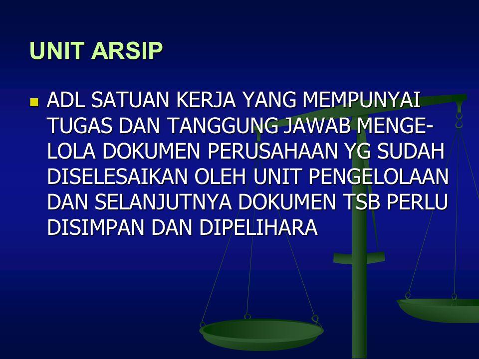 UNIT ARSIP