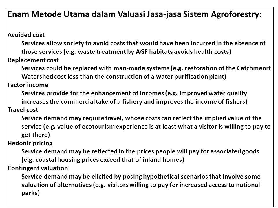 Enam Metode Utama dalam Valuasi Jasa-jasa Sistem Agroforestry: