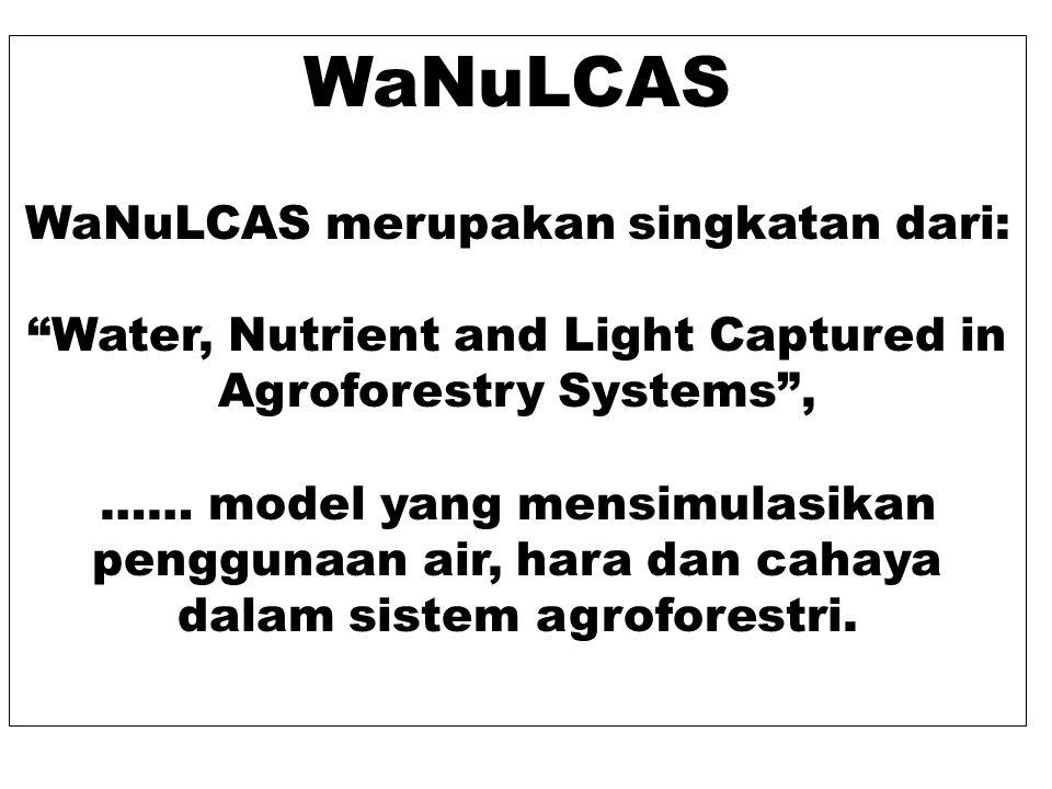 WaNuLCAS WaNuLCAS merupakan singkatan dari: