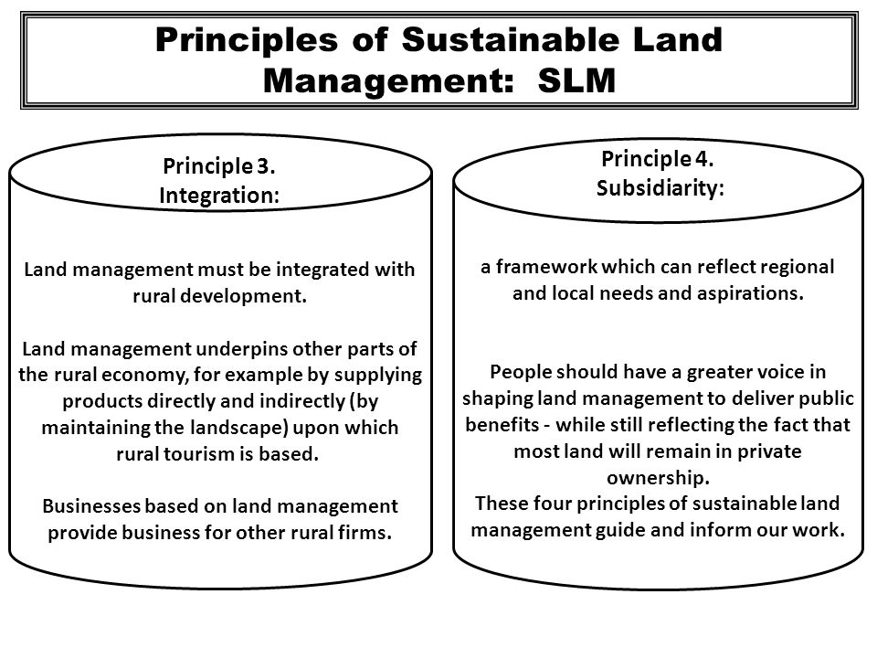 Principles of Sustainable Land Management: SLM