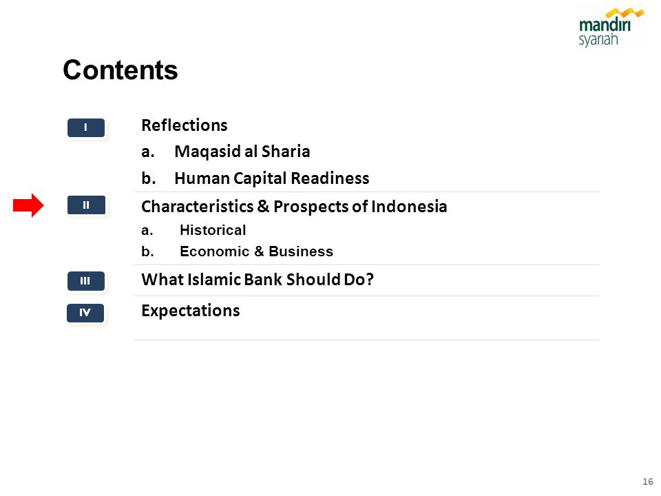 Contents Reflections Maqasid al Sharia Human Capital Readiness