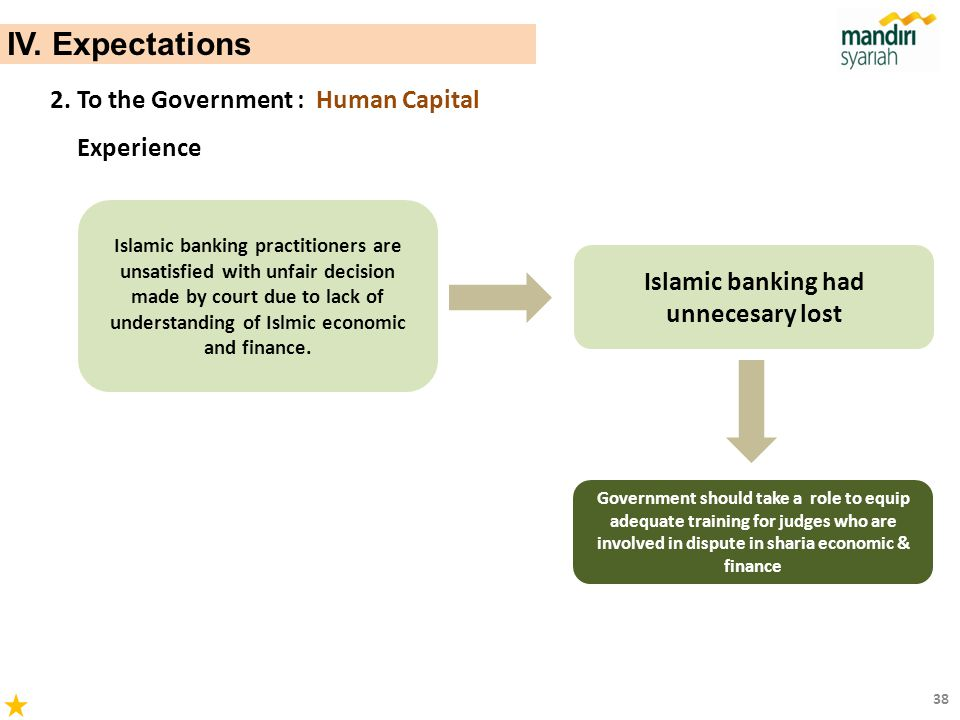 Islamic banking had unnecesary lost