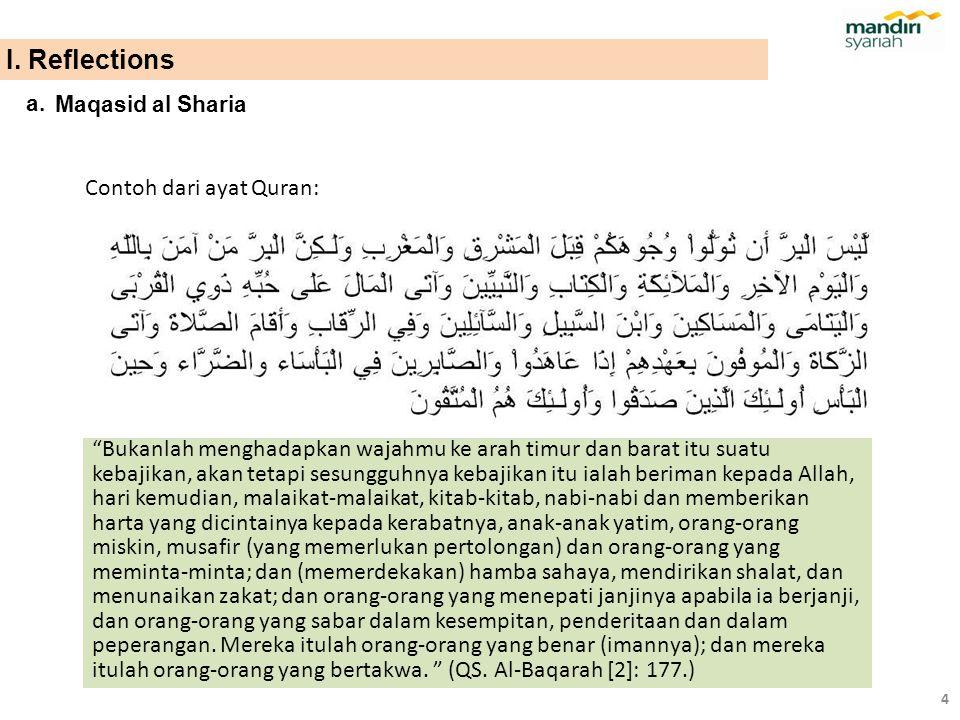 I. Reflections Contoh dari ayat Quran: