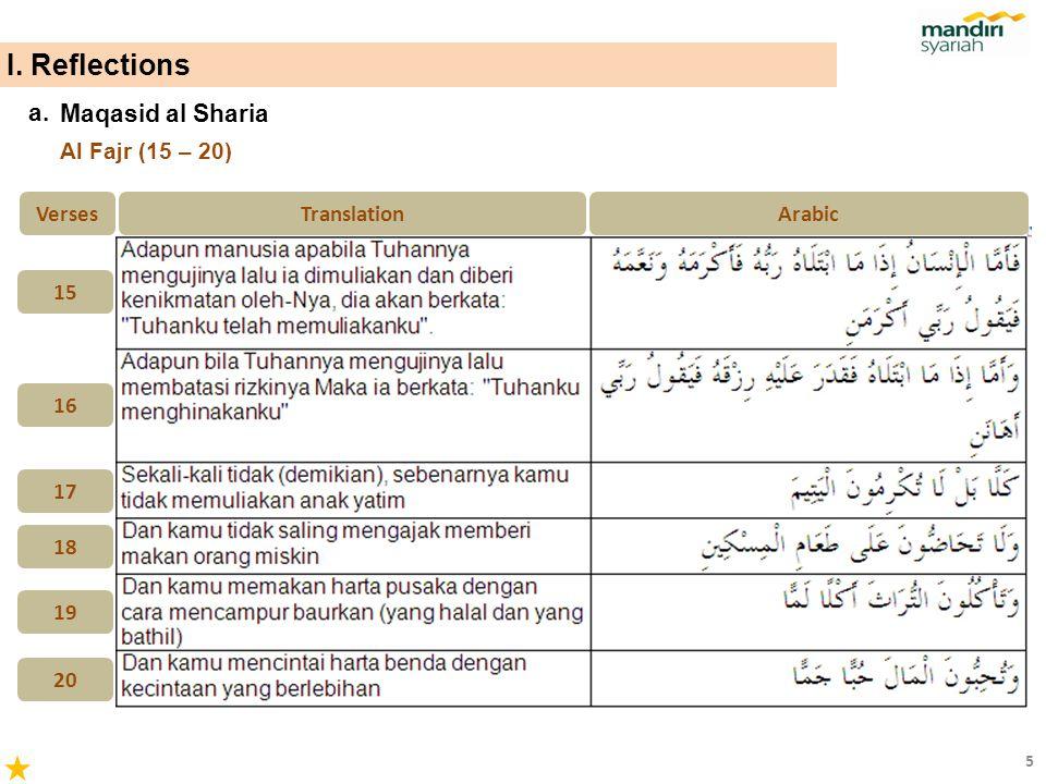 I. Reflections a. Maqasid al Sharia Al Fajr (15 – 20) Verses