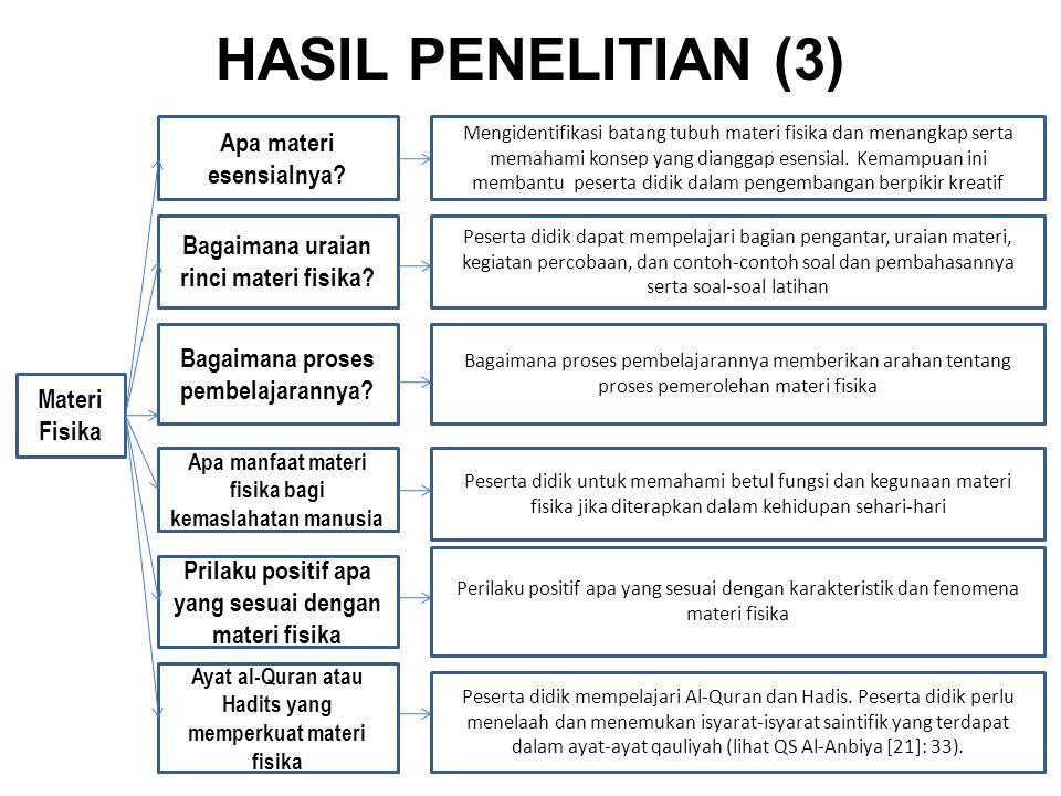 HASIL PENELITIAN (3) Apa materi esensialnya
