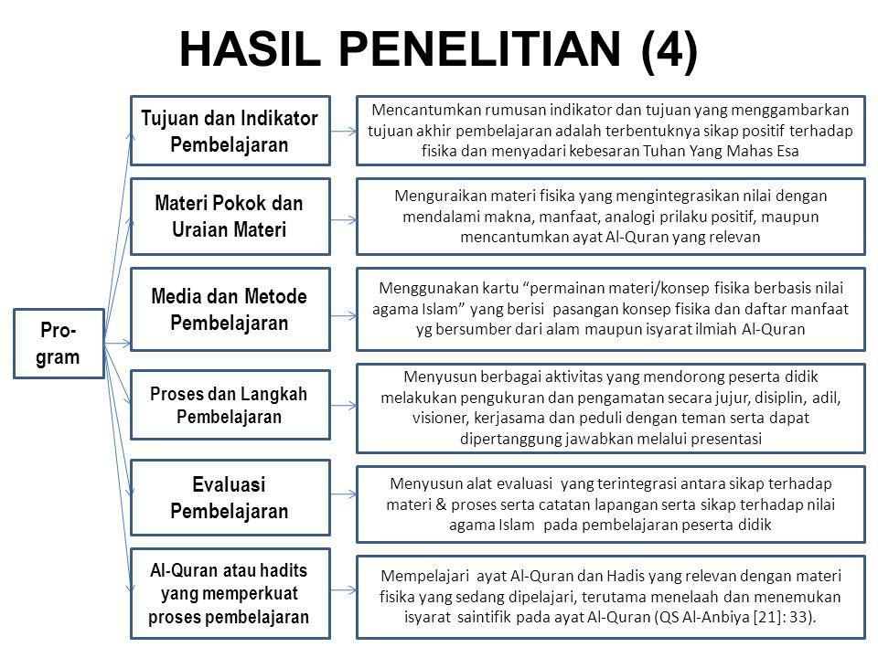 HASIL PENELITIAN (4) Tujuan dan Indikator Pembelajaran