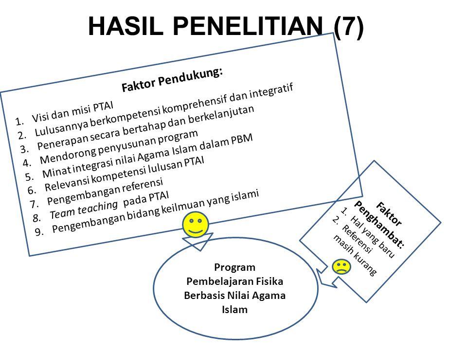 Program Pembelajaran Fisika Berbasis Nilai Agama Islam