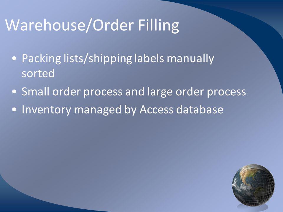 Warehouse/Order Filling