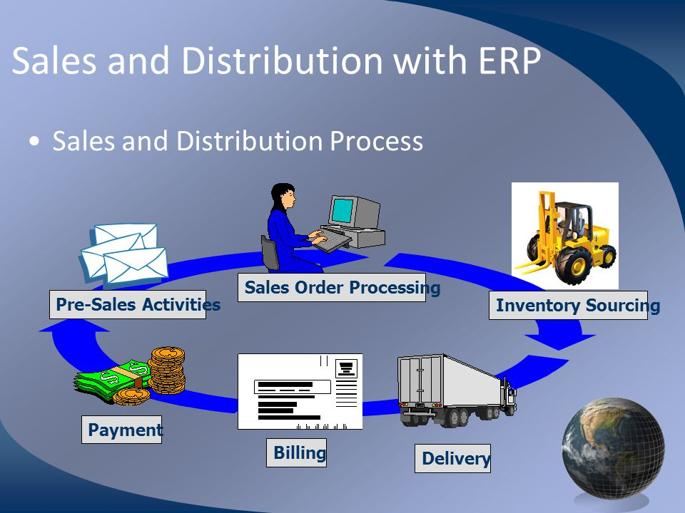 Sales and Distribution with ERP