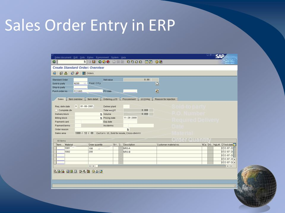 Sales Order Entry in ERP