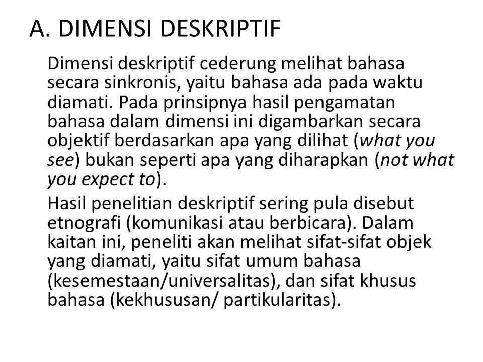 A. DIMENSI DESKRIPTIF
