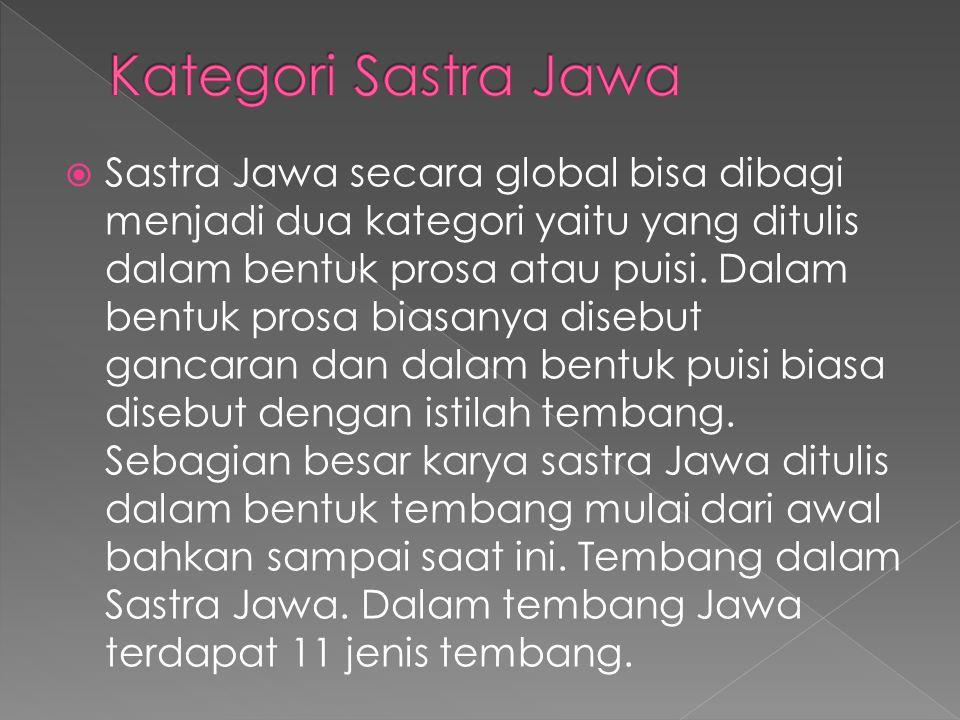 Kategori Sastra Jawa
