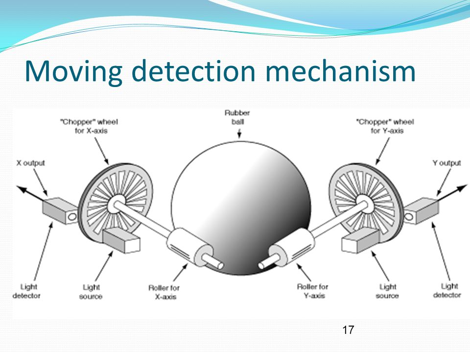 Moving detection mechanism