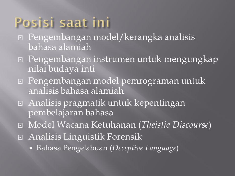 Posisi saat ini Pengembangan model/kerangka analisis bahasa alamiah