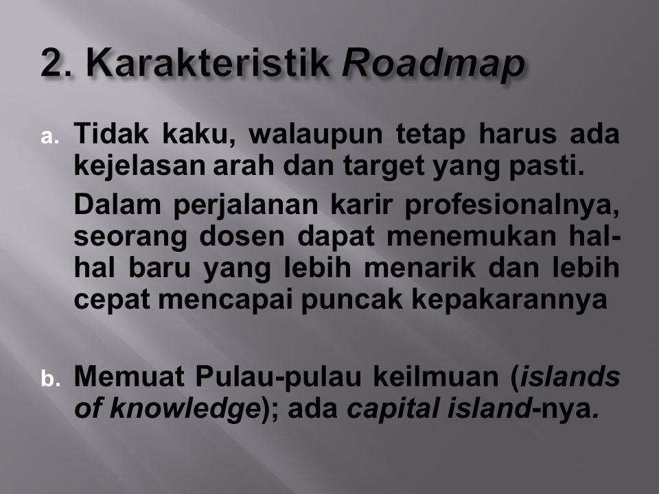 2. Karakteristik Roadmap