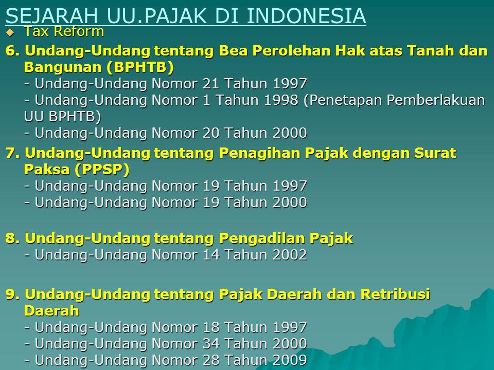 SEJARAH UU.PAJAK DI INDONESIA