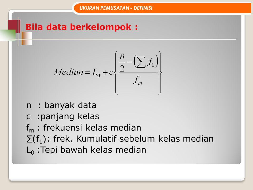 Bila data berkelompok :