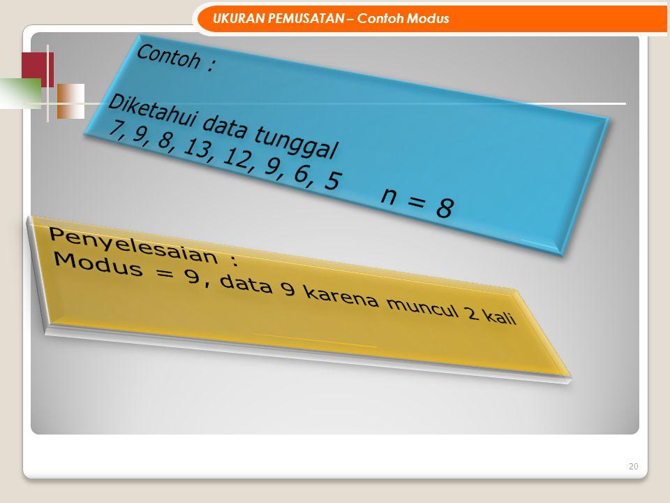 Diketahui data tunggal 7, 9, 8, 13, 12, 9, 6, 5 n = 8