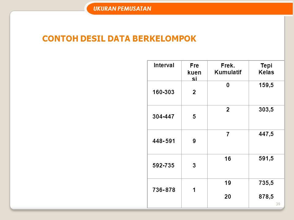 CONTOH DESIL DATA BERKELOMPOK