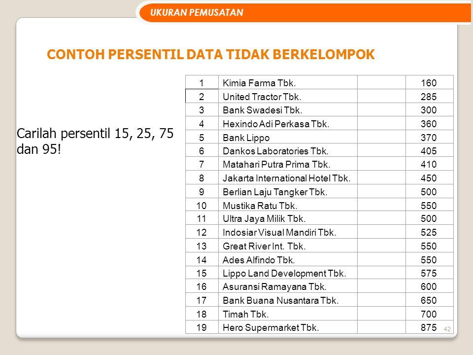CONTOH PERSENTIL DATA TIDAK BERKELOMPOK