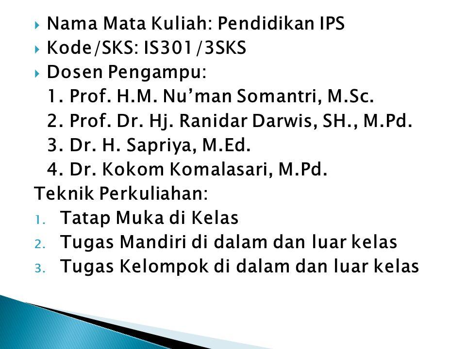 Nama Mata Kuliah: Pendidikan IPS