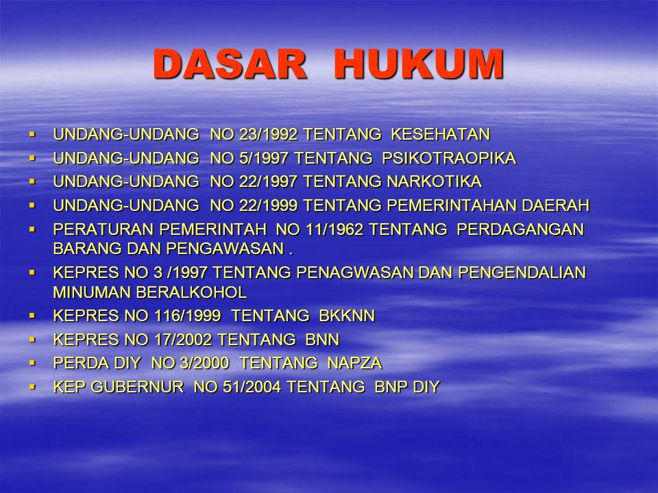 DASAR HUKUM UNDANG-UNDANG NO 23/1992 TENTANG KESEHATAN