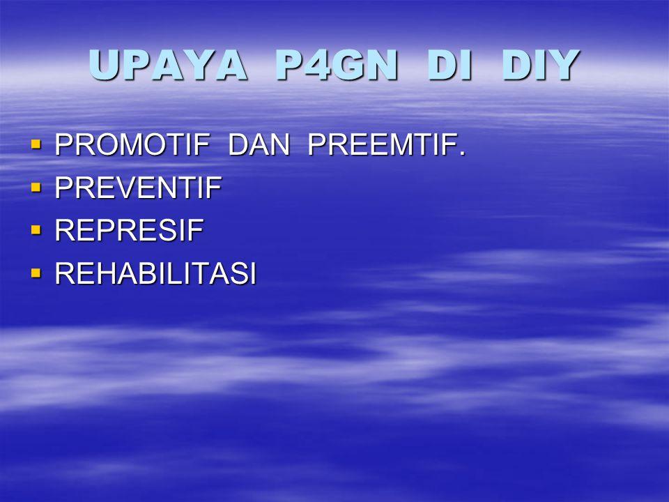 UPAYA P4GN DI DIY PROMOTIF DAN PREEMTIF. PREVENTIF REPRESIF