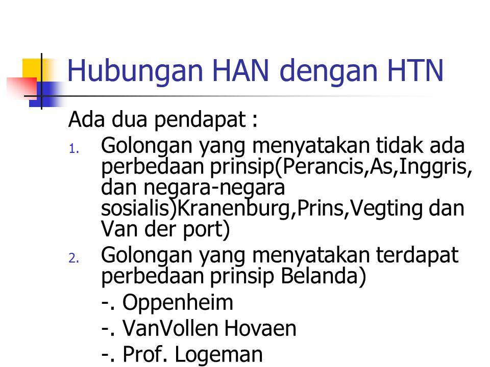 Hubungan HAN dengan HTN