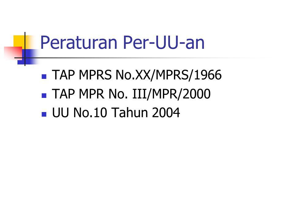 Peraturan Per-UU-an TAP MPRS No.XX/MPRS/1966 TAP MPR No. III/MPR/2000