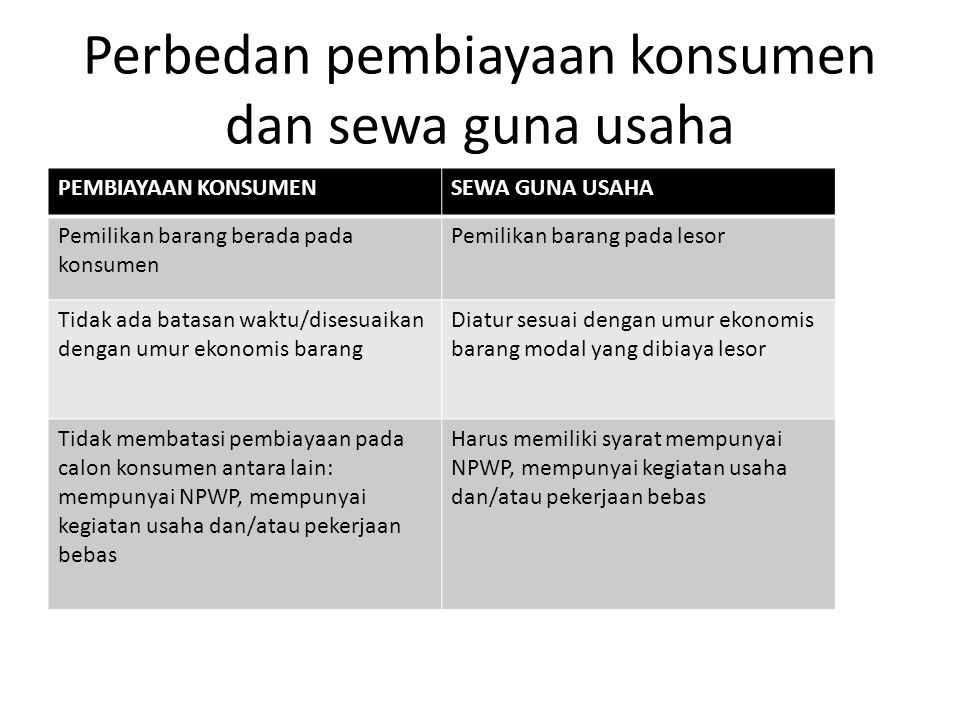 Perbedan pembiayaan konsumen dan sewa guna usaha