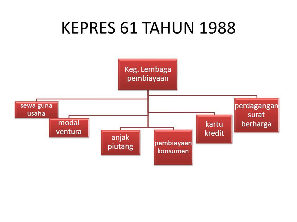 KEPRES 61 TAHUN 1988 Keg. Lembaga pembiayaan modal ventura