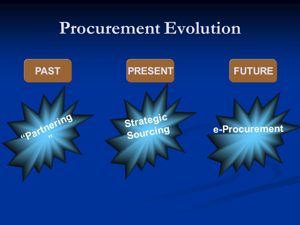 Procurement Evolution