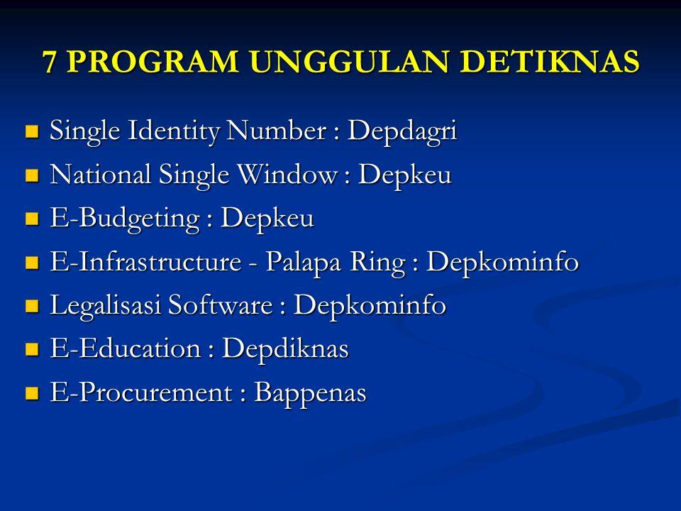 7 PROGRAM UNGGULAN DETIKNAS