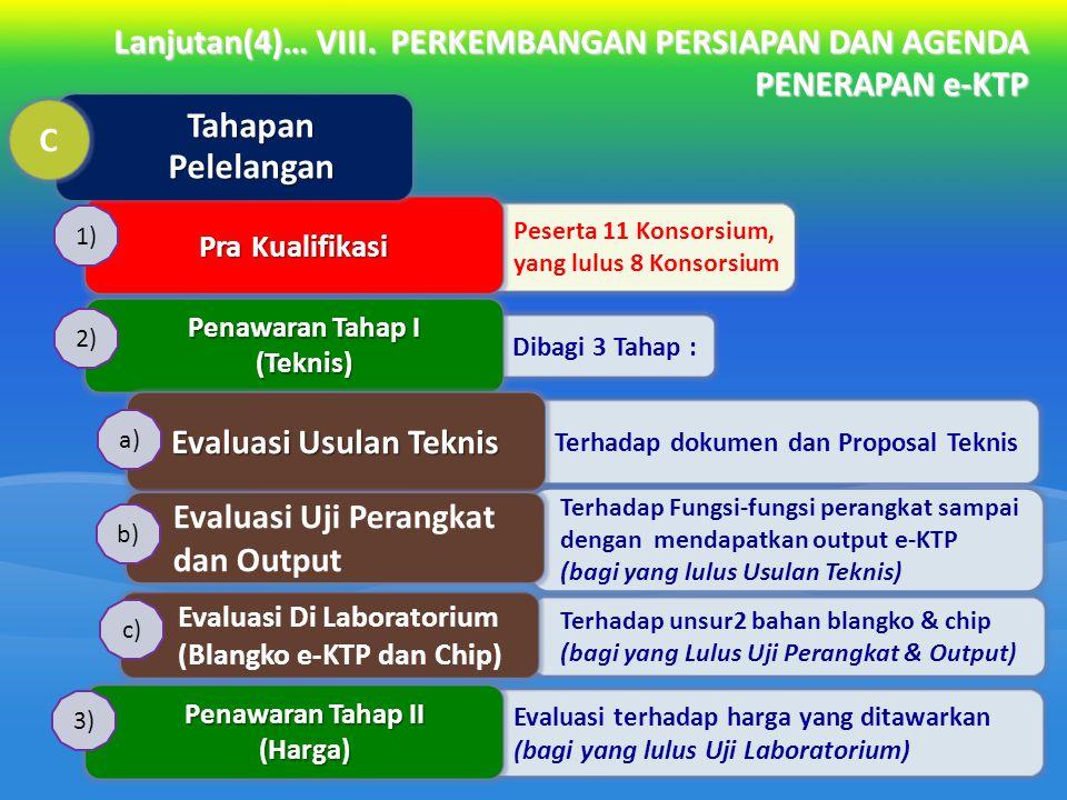 Lanjutan(4)… VIII. PERKEMBANGAN PERSIAPAN DAN AGENDA PENERAPAN e-KTP