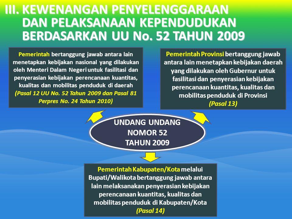 UNDANG UNDANG NOMOR 52 TAHUN 2009
