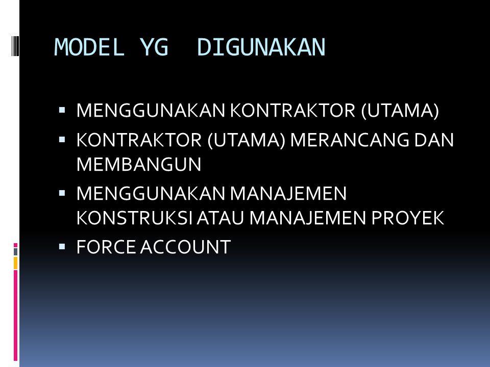 MODEL YG DIGUNAKAN MENGGUNAKAN KONTRAKTOR (UTAMA)